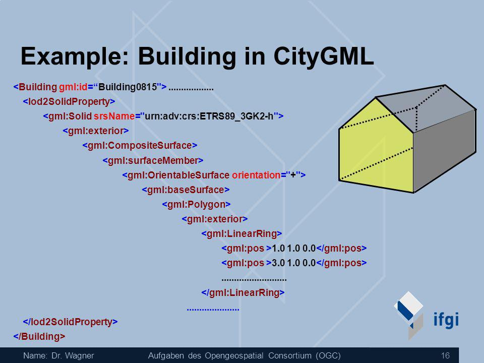 Name: Dr. WagnerAufgaben des Opengeospatial Consortium (OGC) 16 Example: Building in CityGML.................. 1.0 1.0 0.0 3.0 1.0 0.0................