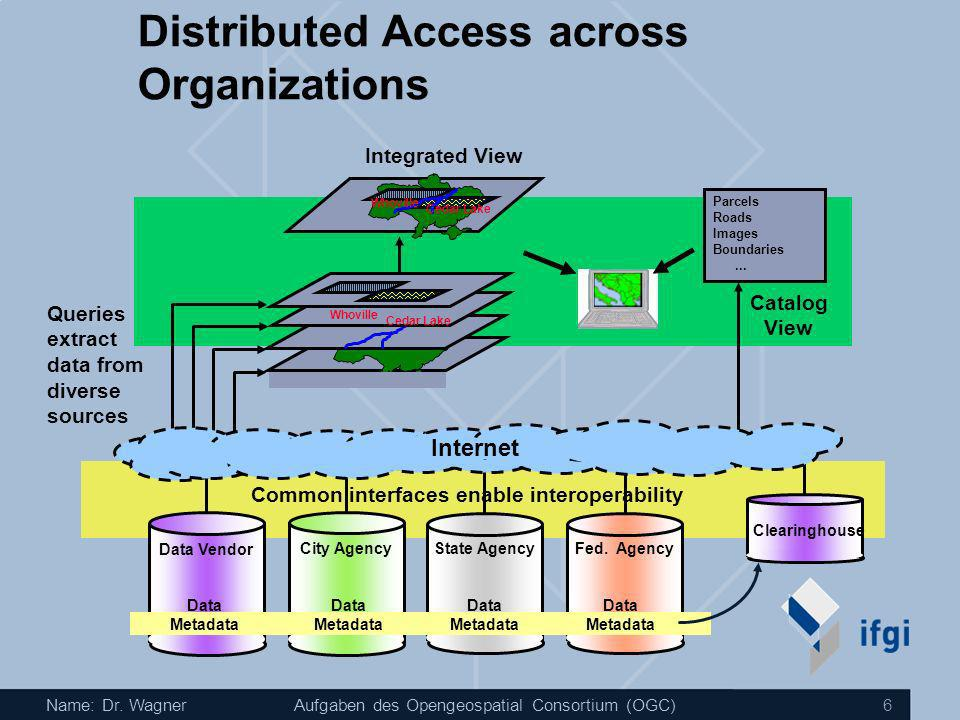 Name: Dr. WagnerAufgaben des Opengeospatial Consortium (OGC) 6 Distributed Access across Organizations Internet Data Vendor City Agency State Agency F