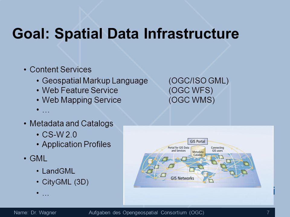 Name: Dr. WagnerAufgaben des Opengeospatial Consortium (OGC) 7 Goal: Spatial Data Infrastructure Content Services Geospatial Markup Language (OGC/ISO