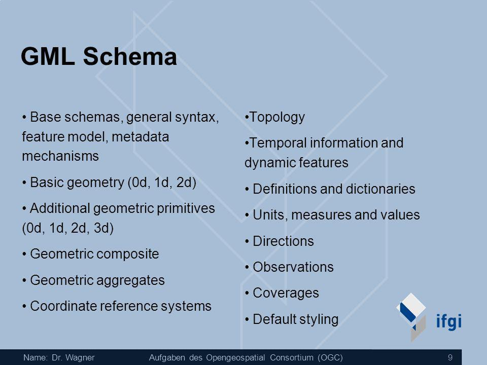 Name: Dr. WagnerAufgaben des Opengeospatial Consortium (OGC) 10