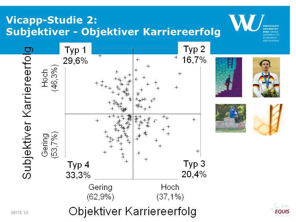 SEITE 16 Vicapp-Studie 2: Subjektiver - Objektiver Karriereerfolg