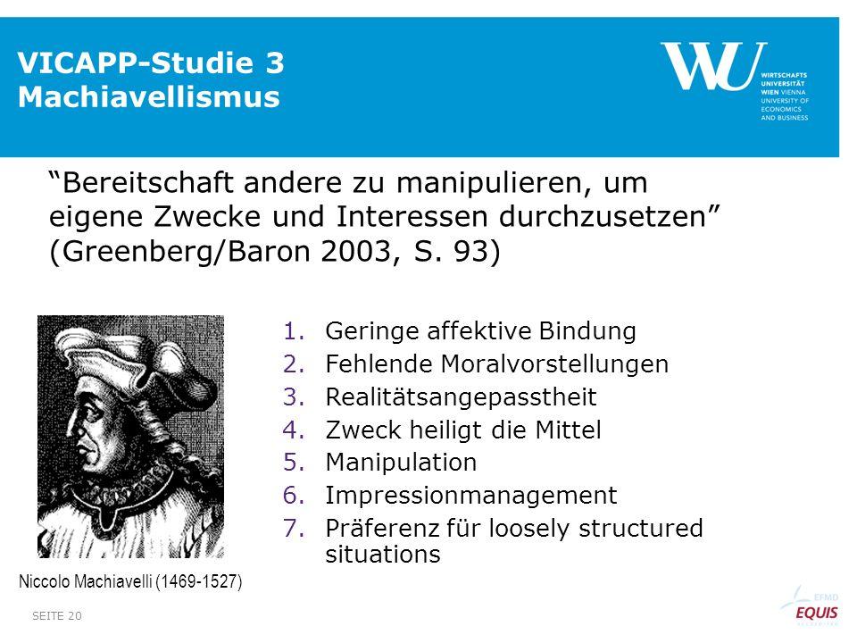 SEITE 20 VICAPP-Studie 3 Machiavellismus Bereitschaft andere zu manipulieren, um eigene Zwecke und Interessen durchzusetzen (Greenberg/Baron 2003, S.