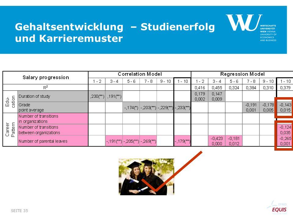SEITE 35 Gehaltsentwicklung – Studienerfolg und Karrieremuster