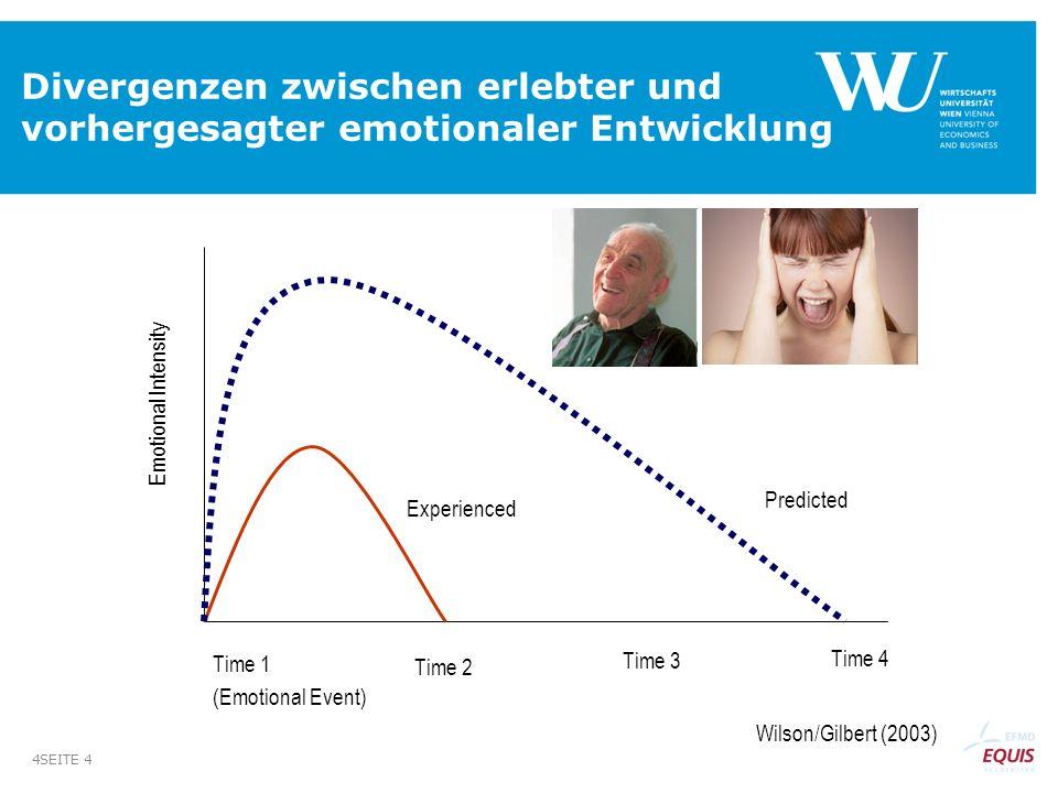 SEITE 4 4 Divergenzen zwischen erlebter und vorhergesagter emotionaler Entwicklung Time 1 Time 2 Time 3 Time 4 (Emotional Event) Emotional Intensity E