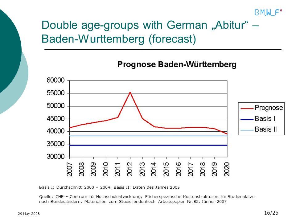 29 May 2008 16/25 Double age-groups with German Abitur – Baden-Wurttemberg (forecast) Quelle: CHE – Centrum für Hochschulentwicklung; Fächerspezifisch