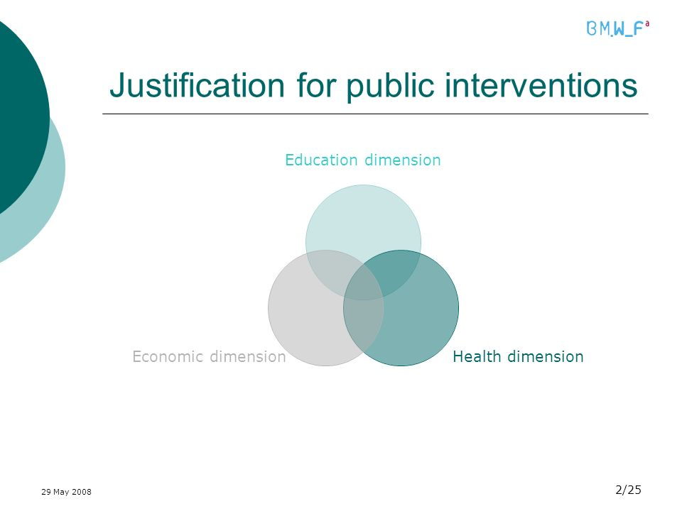 2/25 Justification for public interventions Education dimension Health dimension Economic dimension