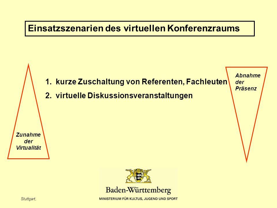 Stuttgart, Einsatzszenarien des virtuellen Konferenzraums 1.kurze Zuschaltung von Referenten, Fachleuten 2.virtuelle Diskussionsveranstaltungen Zunahme der Virtualität Abnahme der Präsenz
