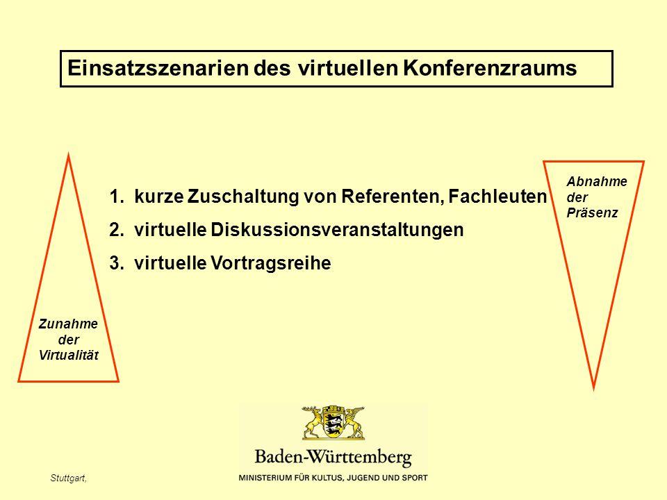 Stuttgart, Einsatzszenarien des virtuellen Konferenzraums 1.kurze Zuschaltung von Referenten, Fachleuten 2.virtuelle Diskussionsveranstaltungen 3.virtuelle Vortragsreihe Zunahme der Virtualität Abnahme der Präsenz