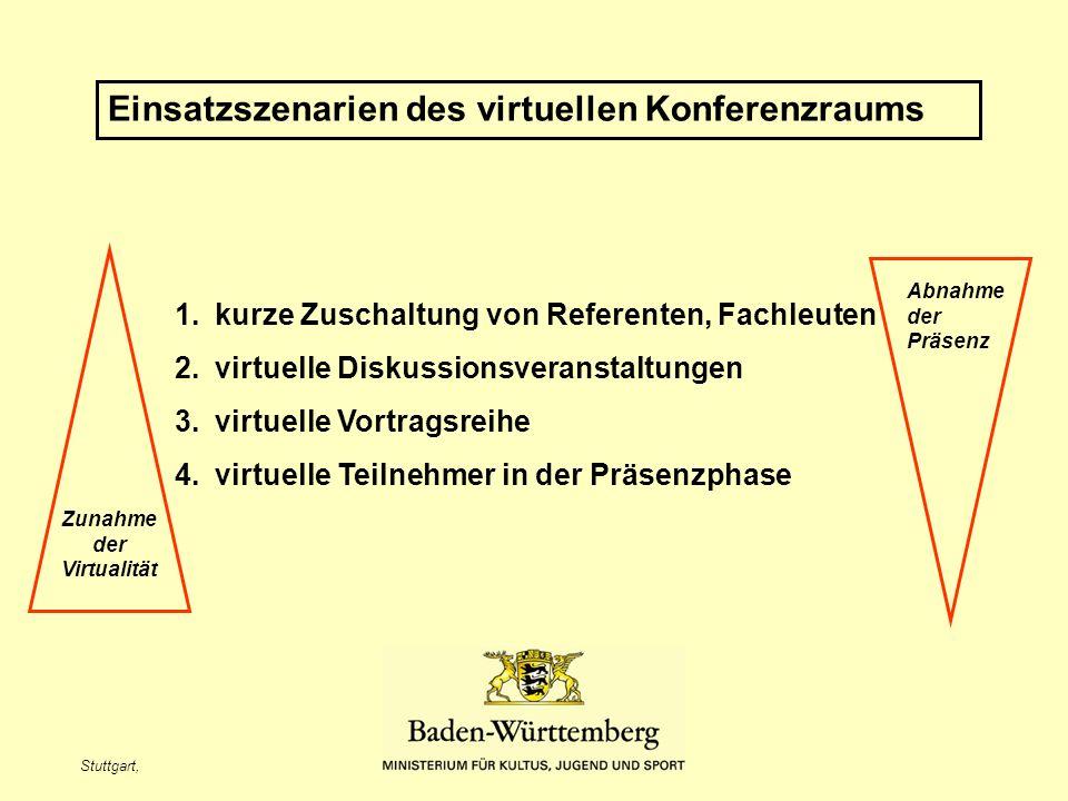 Stuttgart, Einsatzszenarien des virtuellen Konferenzraums 1.kurze Zuschaltung von Referenten, Fachleuten 2.virtuelle Diskussionsveranstaltungen 3.virtuelle Vortragsreihe 4.virtuelle Teilnehmer in der Präsenzphase Zunahme der Virtualität Abnahme der Präsenz
