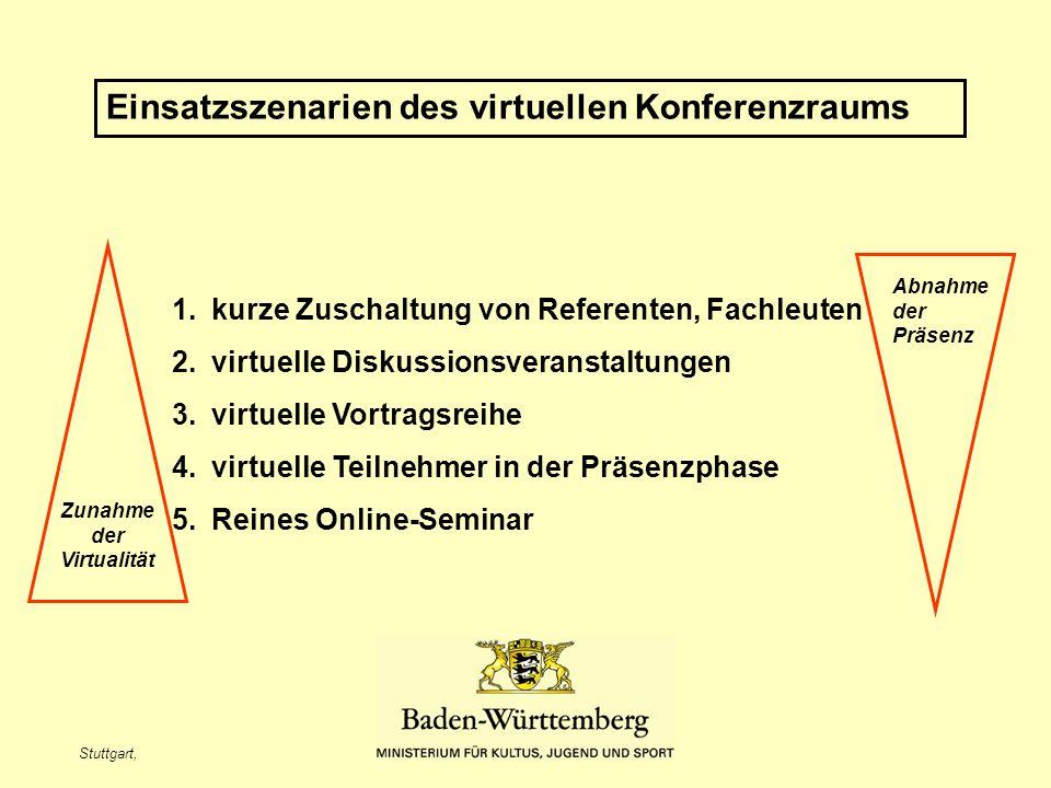 Stuttgart, Einsatzszenarien des virtuellen Konferenzraums 1.kurze Zuschaltung von Referenten, Fachleuten 2.virtuelle Diskussionsveranstaltungen 3.virtuelle Vortragsreihe 4.virtuelle Teilnehmer in der Präsenzphase 5.Reines Online-Seminar Zunahme der Virtualität Abnahme der Präsenz