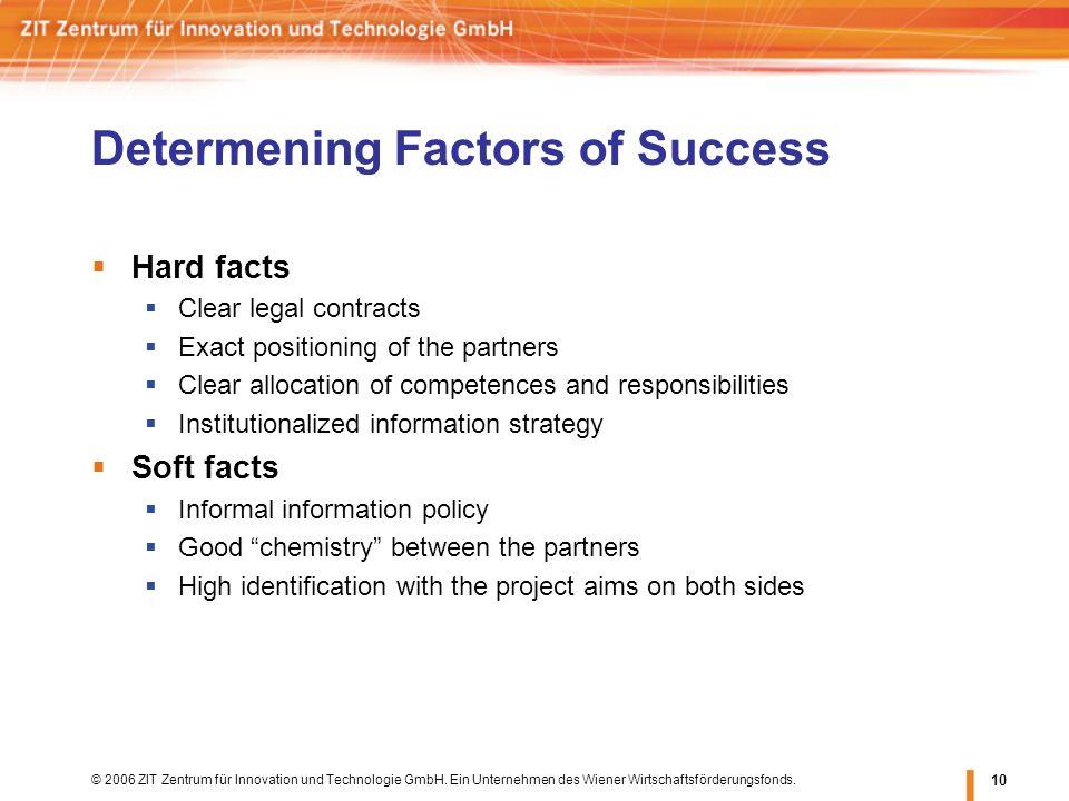 © 2006 ZIT Zentrum für Innovation und Technologie GmbH. Ein Unternehmen des Wiener Wirtschaftsförderungsfonds. 10 Determening Factors of Success Hard