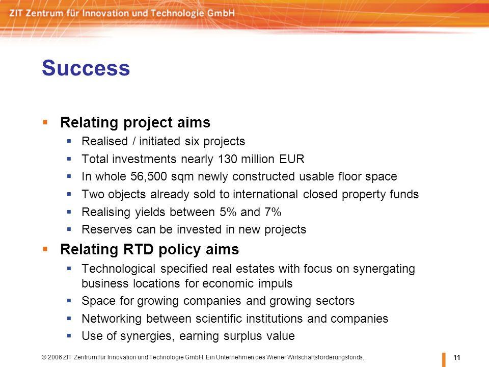 © 2006 ZIT Zentrum für Innovation und Technologie GmbH. Ein Unternehmen des Wiener Wirtschaftsförderungsfonds. 11 Success Relating project aims Realis