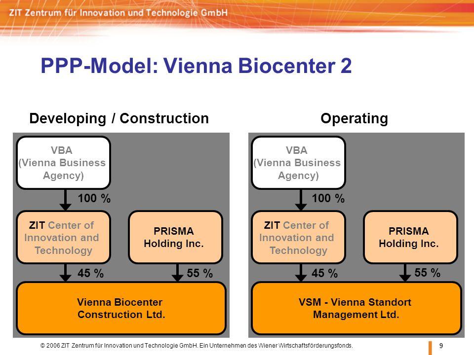 © 2006 ZIT Zentrum für Innovation und Technologie GmbH. Ein Unternehmen des Wiener Wirtschaftsförderungsfonds. 9 PPP-Model: Vienna Biocenter 2 100 % D