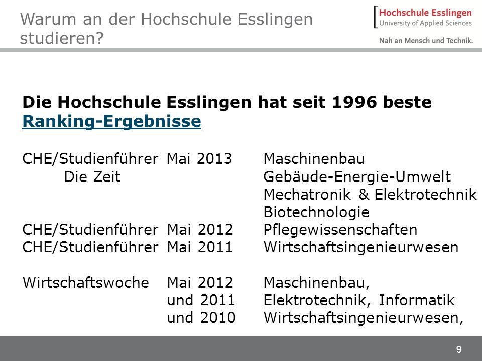 20 Studieninfotag Flandernstraße Programm - Vormittags 09:00 UhrBegrüßung und Vorstellung der HEProf.