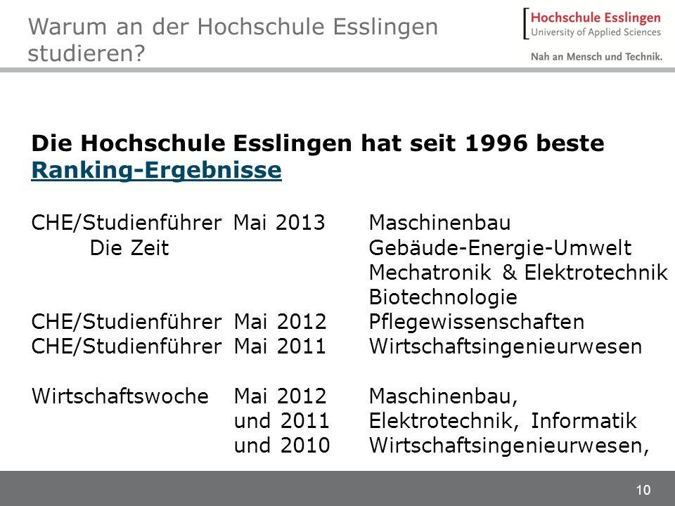 10 Die Hochschule Esslingen hat seit 1996 beste Ranking-Ergebnisse Ranking-Ergebnisse CHE/Studienführer Mai 2013Maschinenbau Die ZeitGebäude-Energie-U