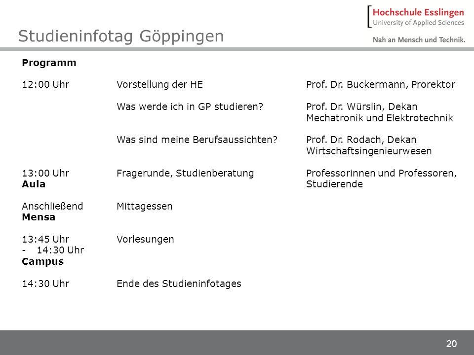 20 Studieninfotag Göppingen Programm 12:00 UhrVorstellung der HEProf. Dr. Buckermann, Prorektor Was werde ich in GP studieren?Prof. Dr. Würslin, Dekan