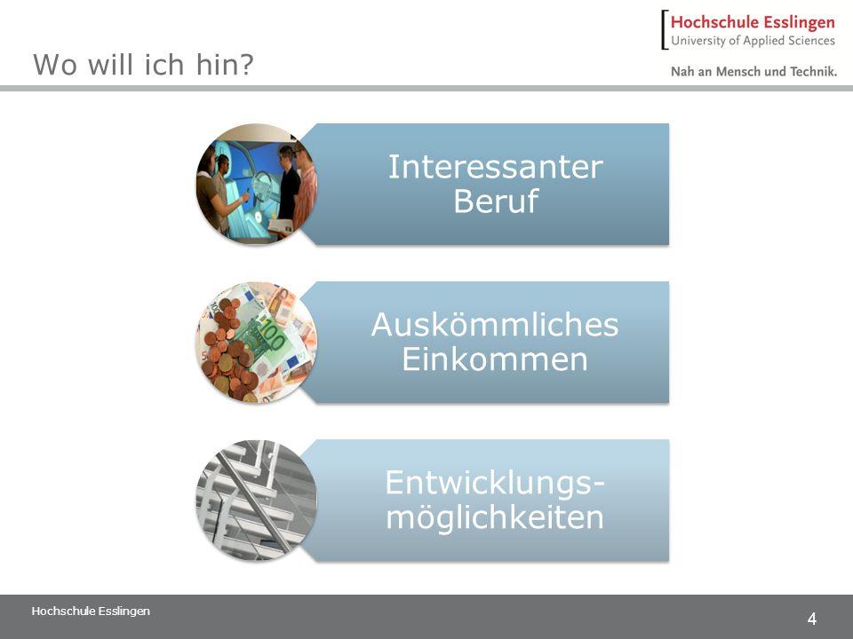 4 Wo will ich hin? Hochschule Esslingen Interessanter Beruf Auskömmliches Einkommen Entwicklungs- möglichkeiten