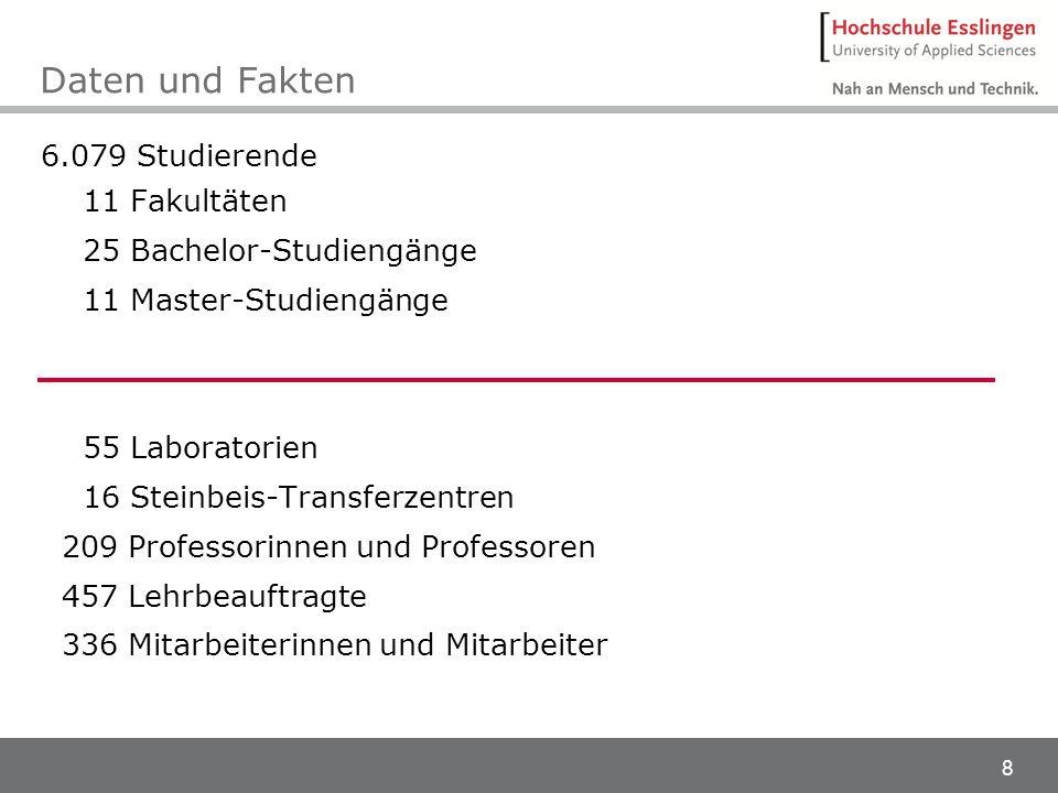 19 www.hs-esslingen.de