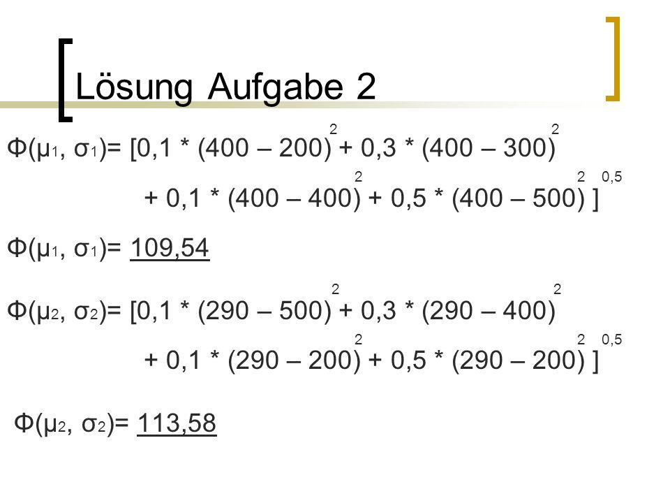Lösung Aufgabe 2 2 2 Φ(µ 1, σ 1 )= [0,1 * (400 – 200) + 0,3 * (400 – 300) 2 2 0,5 + 0,1 * (400 – 400) + 0,5 * (400 – 500) ] Φ(µ 1, σ 1 )= 109,54 2 2 Φ