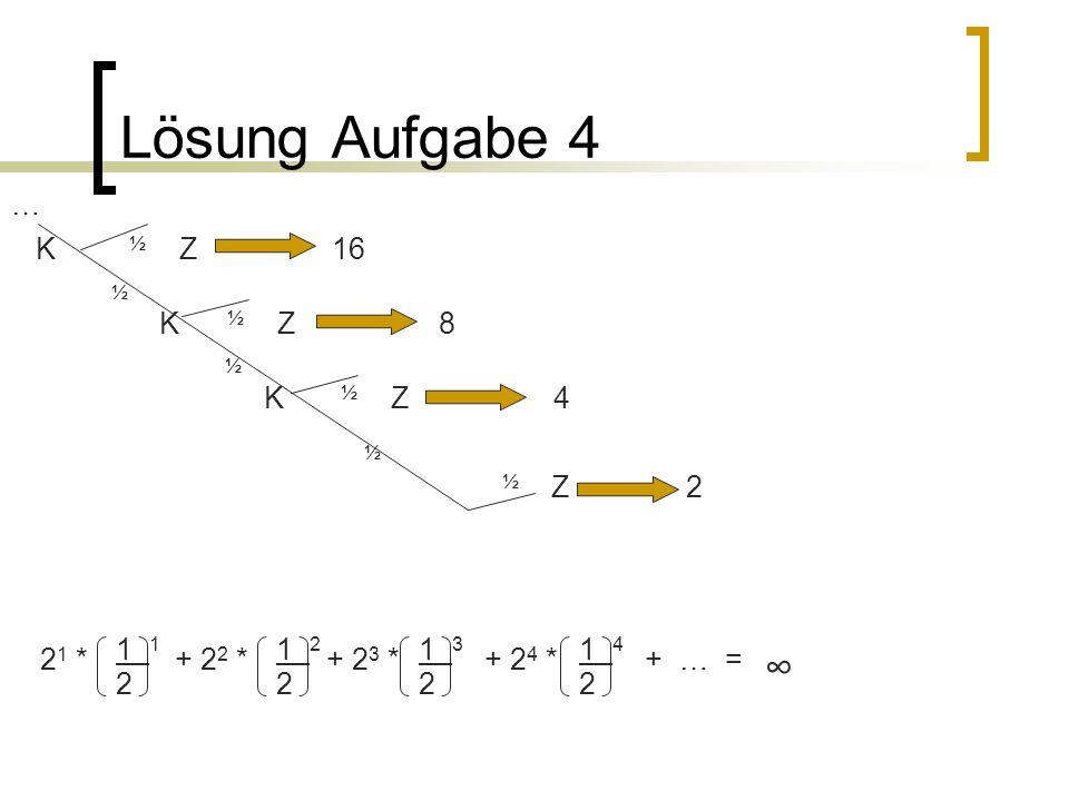 Lösung Aufgabe 4 … K ½ Z 16 ½ K ½ Z 8 ½ K ½ Z 4 ½ ½ Z 2 2 1 * 1 2 + 2 2 *+ 2 3 *+ 2 4 * 1 2 2 1 3 2 1 4 2 + … =