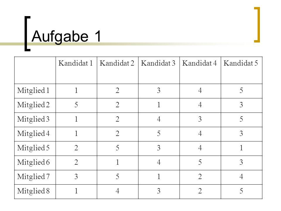Lösung Aufgabe 3 c) Substitutionsprinzip: (Vgl.Laux, S.