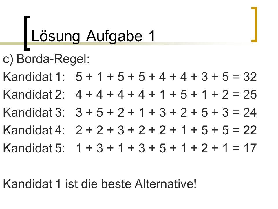 Lösung Aufgabe 1 c) Borda-Regel: Kandidat 1: 5 + 1 + 5 + 5 + 4 + 4 + 3 + 5 = 32 Kandidat 2: 4 + 4 + 4 + 4 + 1 + 5 + 1 + 2 = 25 Kandidat 3: 3 + 5 + 2 +