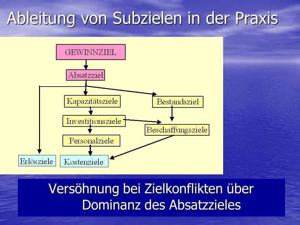 Ableitung von Subzielen in der Praxis Versöhnung bei Zielkonflikten über Dominanz des Absatzzieles