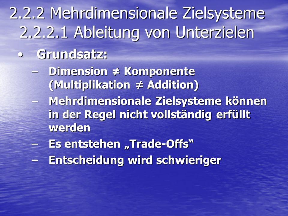 2.2.2 Mehrdimensionale Zielsysteme 2.2.2.1 Ableitung von Unterzielen Grundsatz:Grundsatz: –Dimension Komponente (Multiplikation Addition) –Mehrdimensi