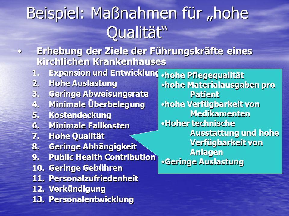 Beispiel: Maßnahmen für hohe Qualität Erhebung der Ziele der Führungskräfte eines kirchlichen KrankenhausesErhebung der Ziele der Führungskräfte eines