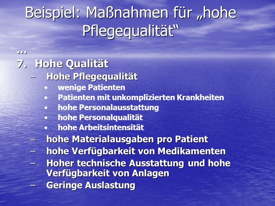 Beispiel: Maßnahmen für hohe Pflegequalität … 7.Hohe Qualität –Hohe Pflegequalität wenige Patienten Patienten mit unkomplizierten Krankheiten hohe Per