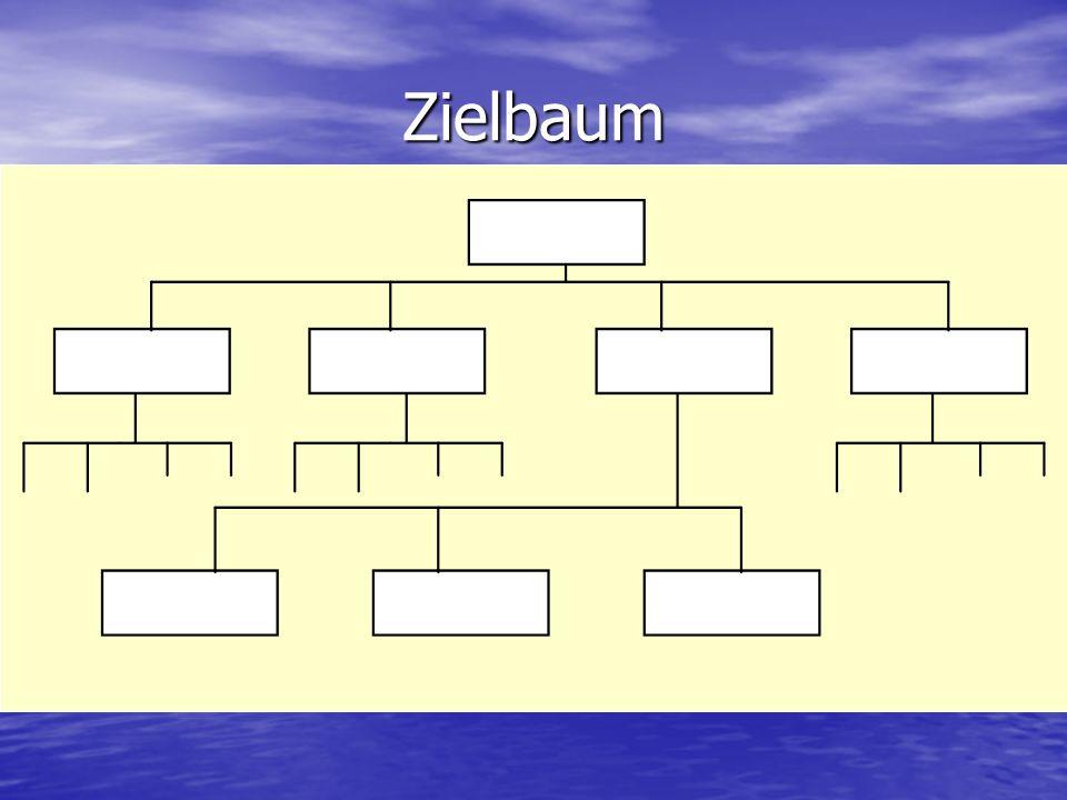 Zielbaum