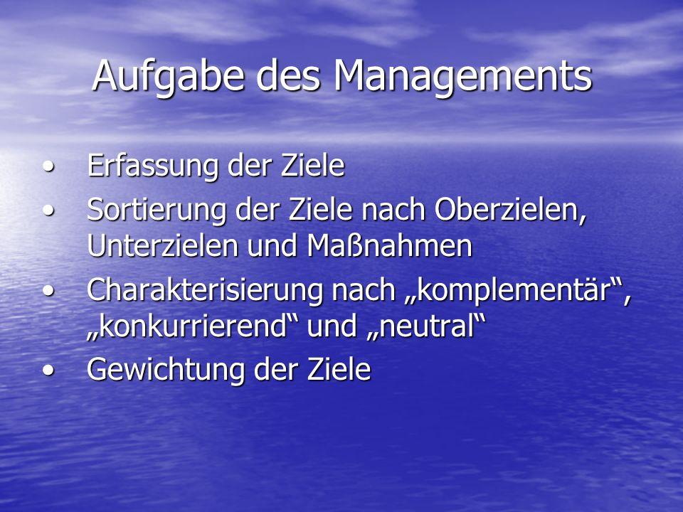 Aufgabe des Managements Erfassung der ZieleErfassung der Ziele Sortierung der Ziele nach Oberzielen, Unterzielen und MaßnahmenSortierung der Ziele nac