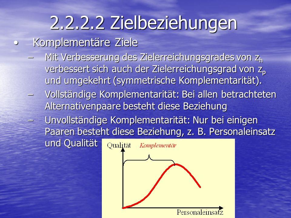 2.2.2.2 Zielbeziehungen Komplementäre ZieleKomplementäre Ziele –Mit Verbesserung des Zielerreichungsgrades von z h verbessert sich auch der Zielerreic