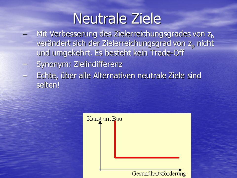 Neutrale Ziele –Mit Verbesserung des Zielerreichungsgrades von z h verändert sich der Zielerreichungsgrad von z p nicht und umgekehrt. Es besteht kein