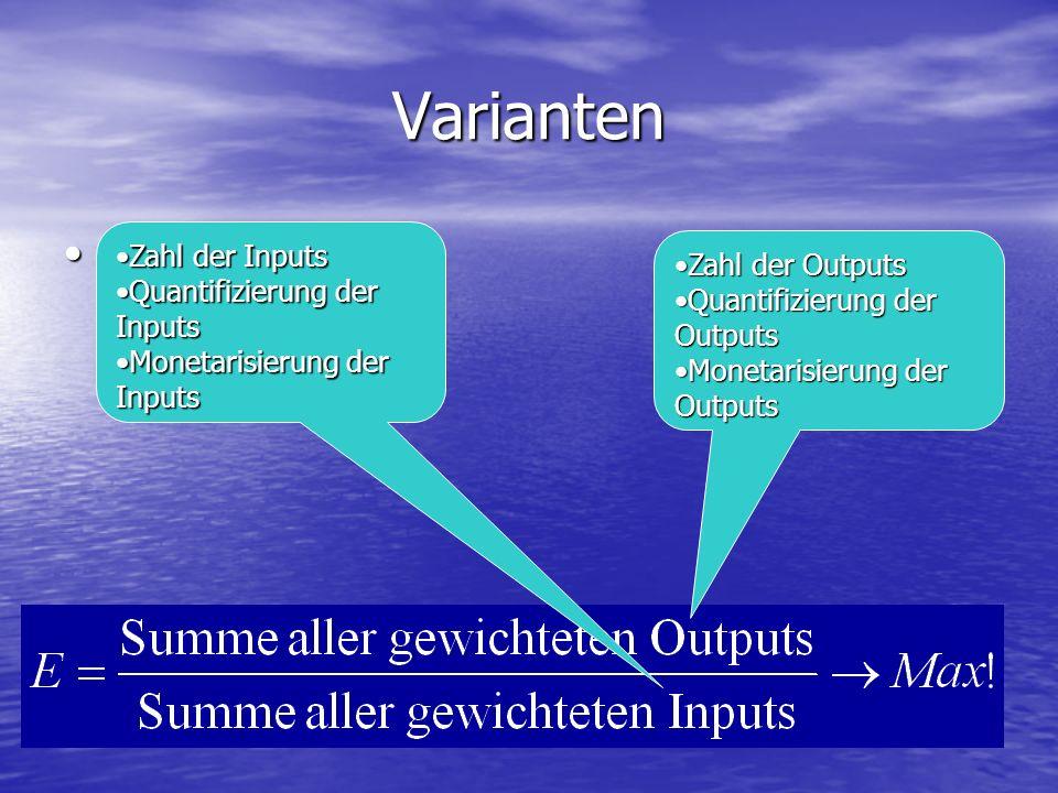 Varianten Zahl der InputsZahl der Inputs Quantifizierung der InputsQuantifizierung der Inputs Monetarisierung der InputsMonetarisierung der Inputs Zah