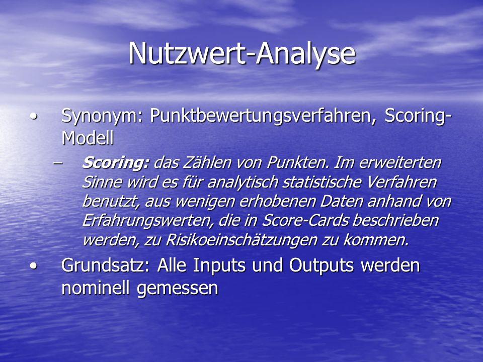 Nutzwert-Analyse Synonym: Punktbewertungsverfahren, Scoring- ModellSynonym: Punktbewertungsverfahren, Scoring- Modell –Scoring: das Zählen von Punkten