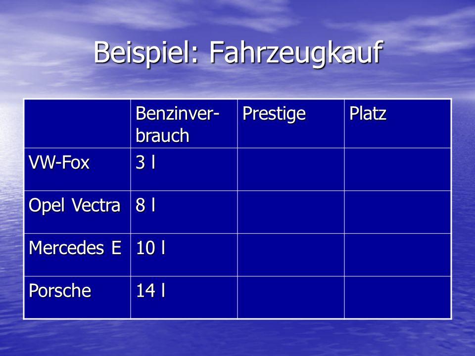 Beispiel: Fahrzeugkauf Benzinver- brauch PrestigePlatz VW-Fox 3 l Opel Vectra 8 l Mercedes E 10 l Porsche 14 l