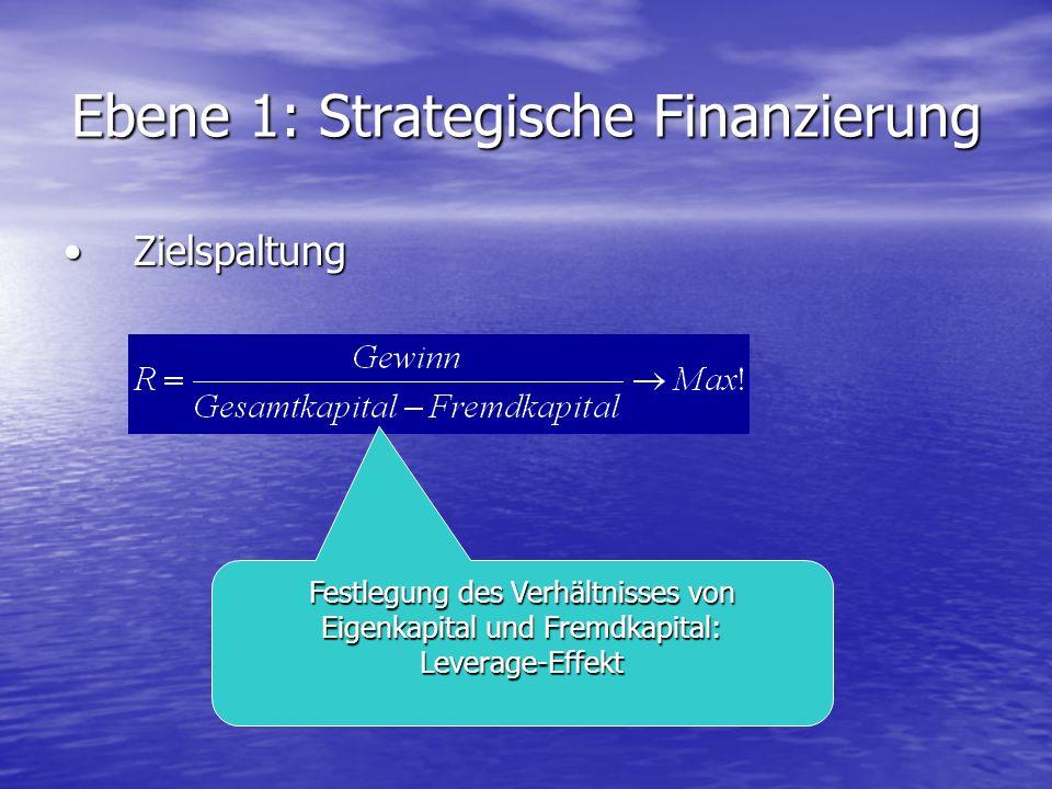 Ebene 1: Strategische Finanzierung ZielspaltungZielspaltung Festlegung des Verhältnisses von Eigenkapital und Fremdkapital: Leverage-Effekt