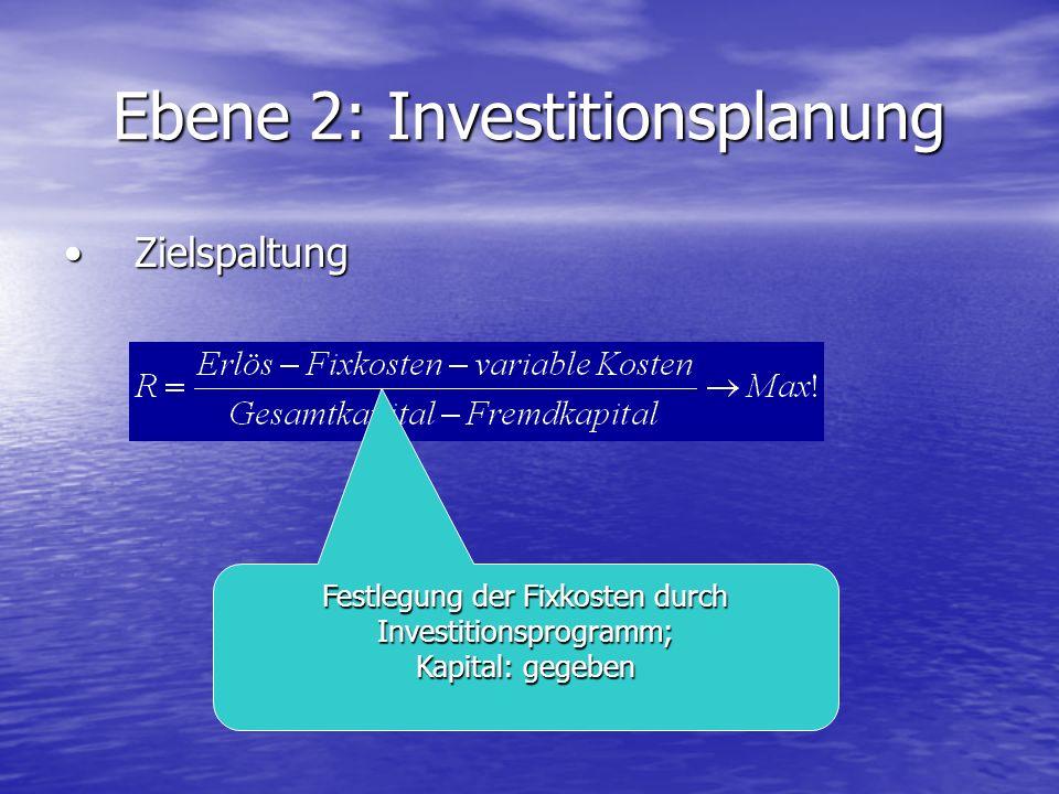 Ebene 2: Investitionsplanung ZielspaltungZielspaltung Festlegung der Fixkosten durch Investitionsprogramm; Kapital: gegeben