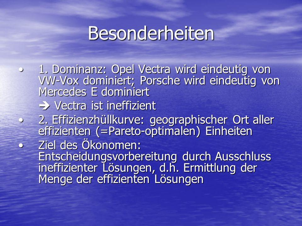 Besonderheiten 1. Dominanz: Opel Vectra wird eindeutig von VW-Vox dominiert; Porsche wird eindeutig von Mercedes E dominiert1. Dominanz: Opel Vectra w