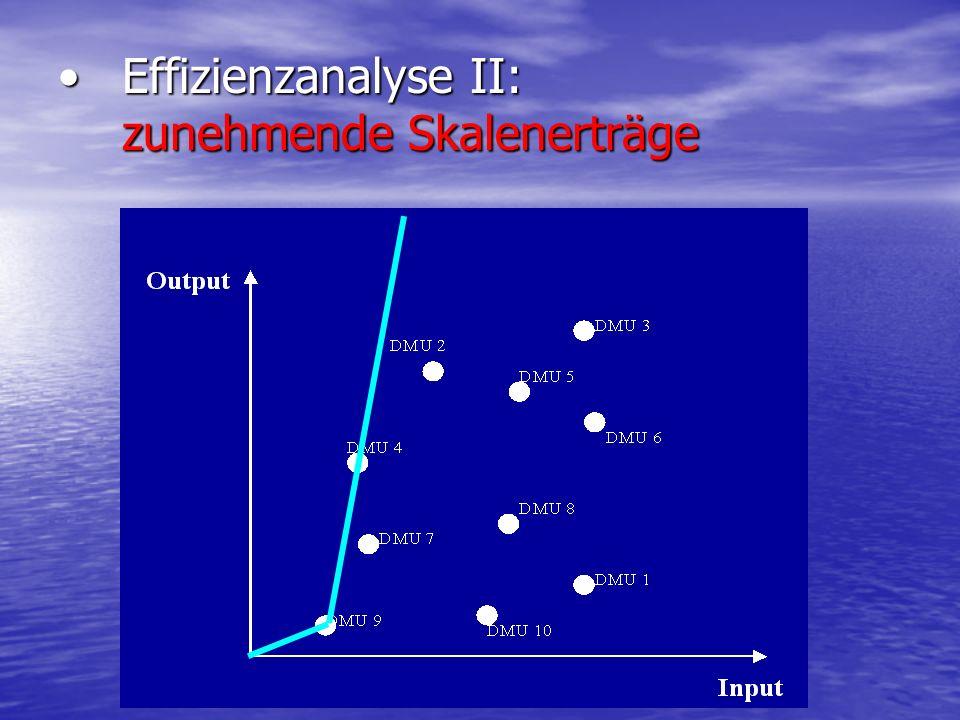Effizienzanalyse II: zunehmende SkalenerträgeEffizienzanalyse II: zunehmende Skalenerträge