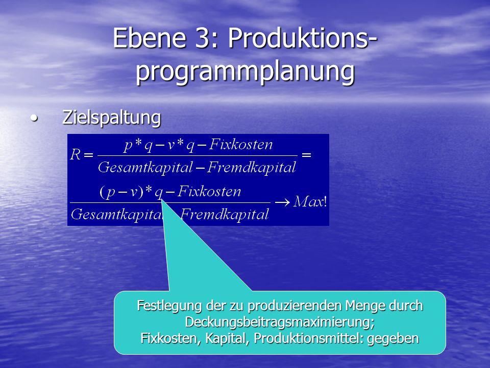 Ebene 3: Produktions- programmplanung ZielspaltungZielspaltung Festlegung der zu produzierenden Menge durch Deckungsbeitragsmaximierung; Fixkosten, Ka