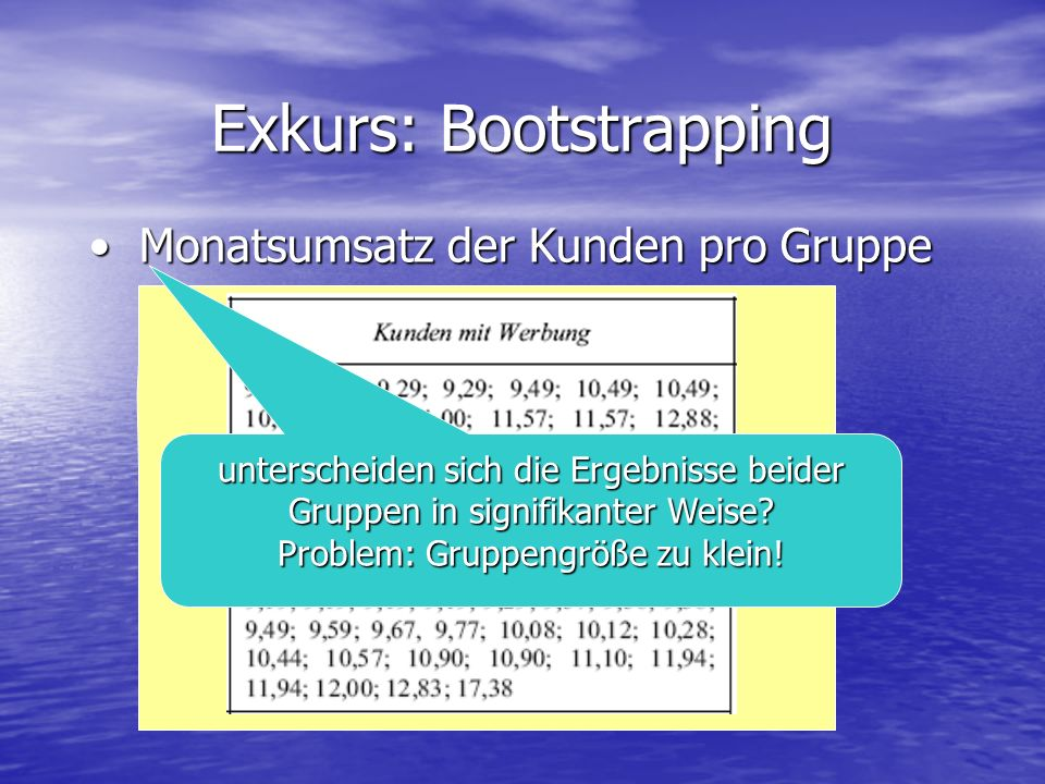 Exkurs: Bootstrapping Monatsumsatz der Kunden pro Gruppe Monatsumsatz der Kunden pro Gruppe unterscheiden sich die Ergebnisse beider Gruppen in signif