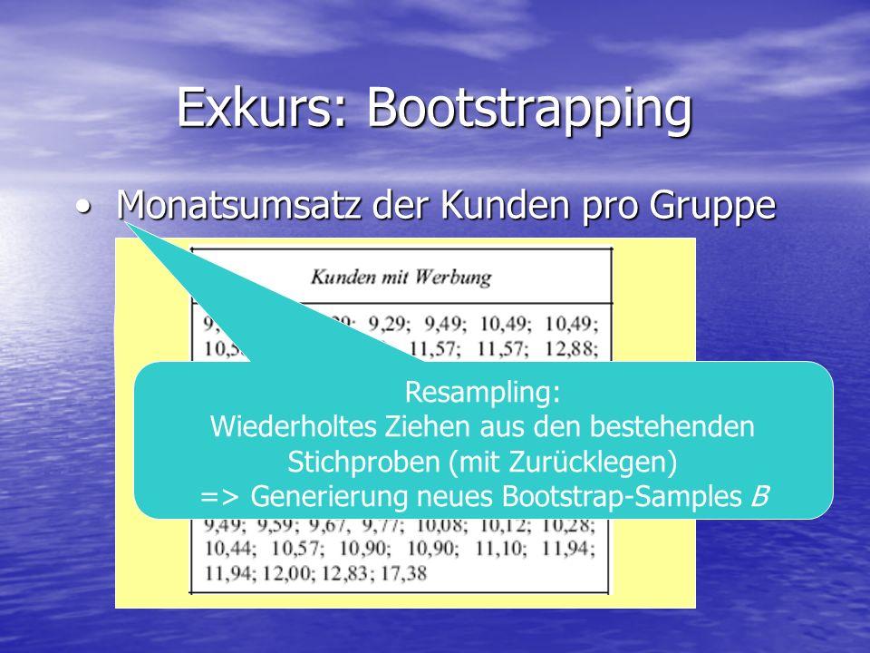 Exkurs: Bootstrapping Monatsumsatz der Kunden pro Gruppe Monatsumsatz der Kunden pro Gruppe Resampling: Wiederholtes Ziehen aus den bestehenden Stichp