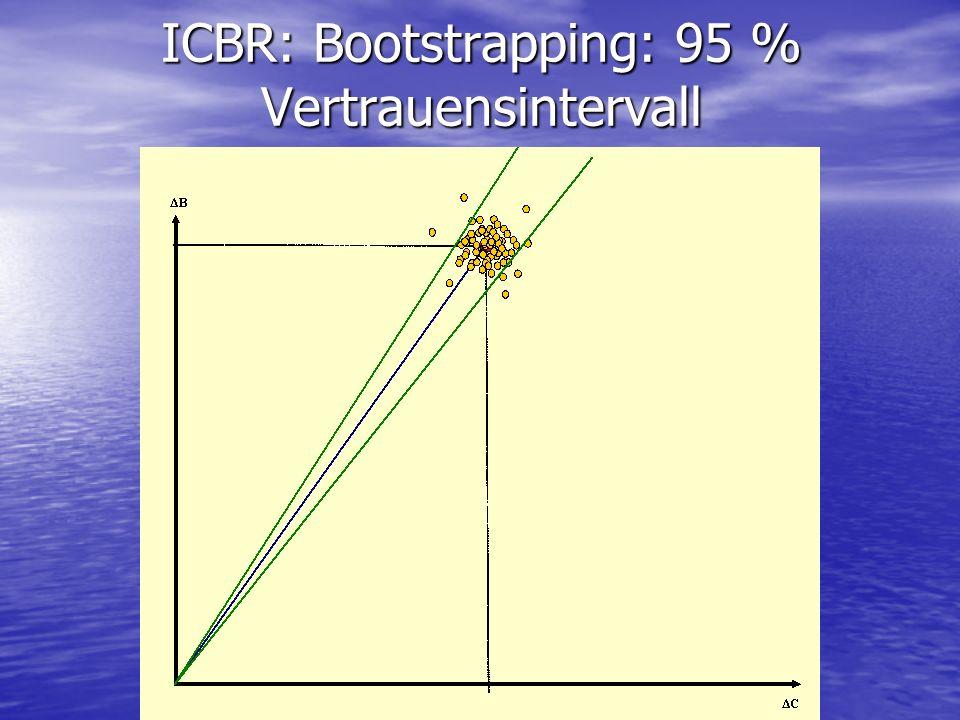 ICBR: Bootstrapping: 95 % Vertrauensintervall