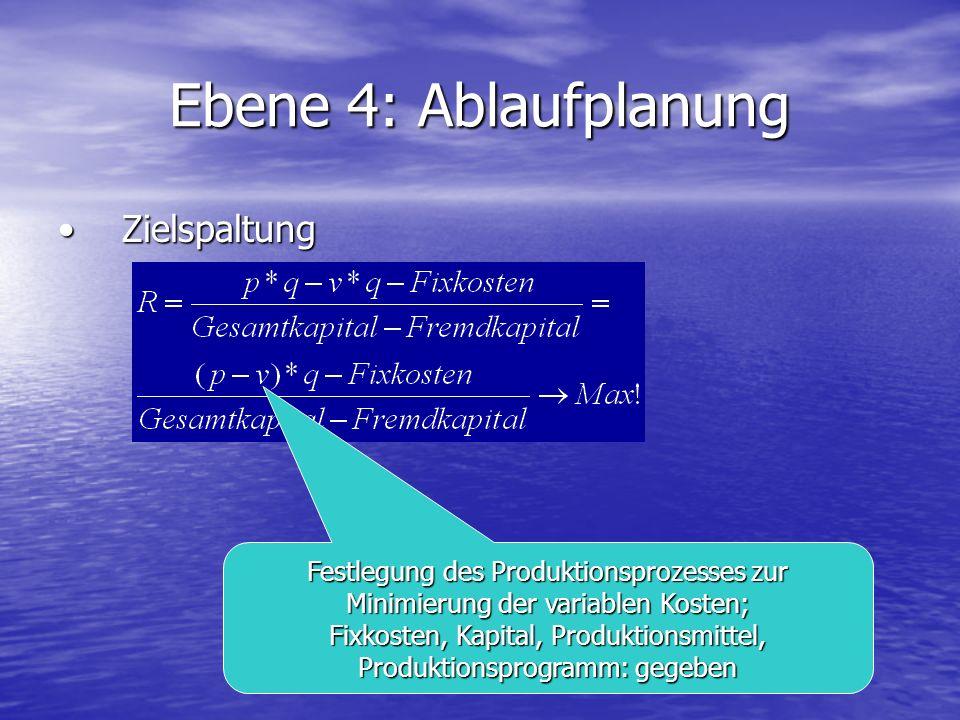 Ebene 4: Ablaufplanung ZielspaltungZielspaltung Festlegung des Produktionsprozesses zur Minimierung der variablen Kosten; Fixkosten, Kapital, Produkti