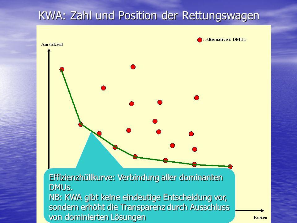 Effizienzhüllkurve: Verbindung aller dominanten DMUs. NB: KWA gibt keine eindeutige Entscheidung vor, sondern erhöht die Transparenz durch Ausschluss
