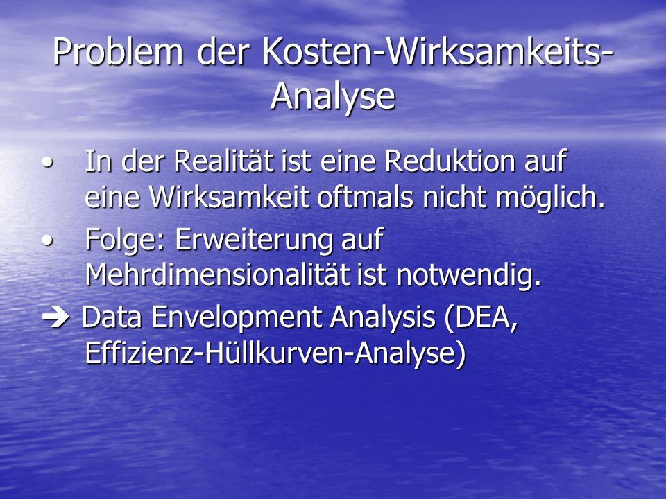 Problem der Kosten-Wirksamkeits- Analyse In der Realität ist eine Reduktion auf eine Wirksamkeit oftmals nicht möglich.In der Realität ist eine Redukt