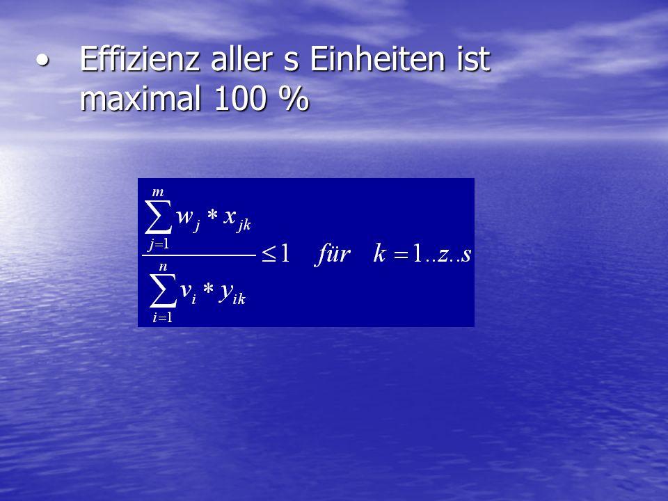 Effizienz aller s Einheiten ist maximal 100 %Effizienz aller s Einheiten ist maximal 100 %