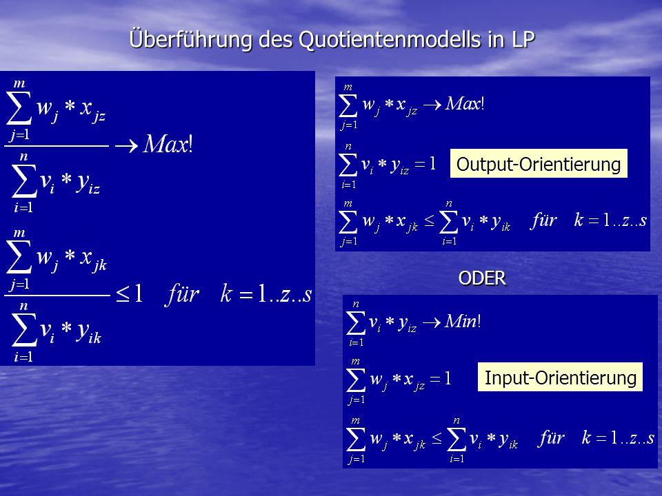 Überführung des Quotientenmodells in LP ODER Output-Orientierung Input-Orientierung